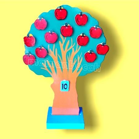 peraga edukatif - pohon hitung