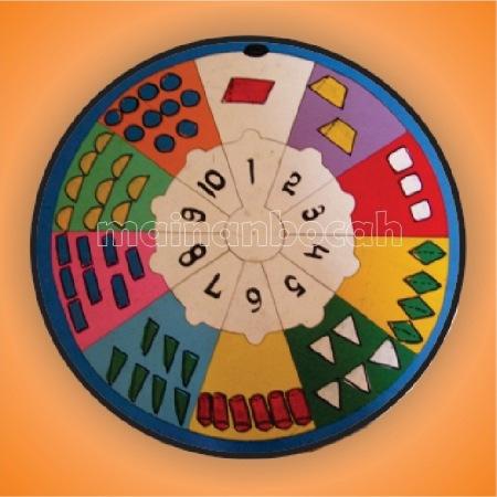 mainan edukatif - puzzle bundar